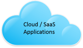 Cloud and SaaS make my software license management problems go away. Right?