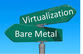 The Hidden Complexities of Virtualized Environments