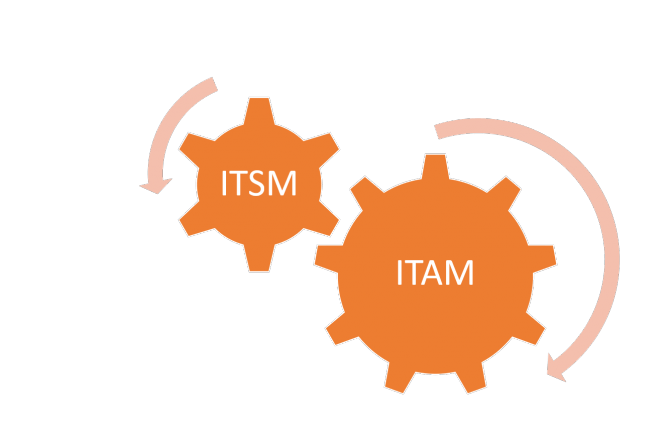 8 tips on bridging ITAM and ITSM