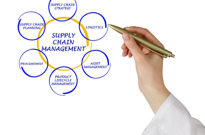 The Next Level of Zero Trust: Software Security and Cyber Supply Chain Risk Management
